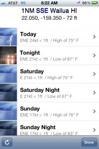 Kauai Forecast